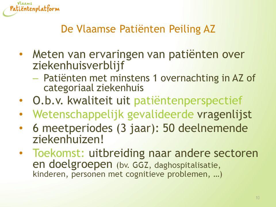 De Vlaamse Patiënten Peiling AZ Meten van ervaringen van patiënten over ziekenhuisverblijf – Patiënten met minstens 1 overnachting in AZ of categoriaa