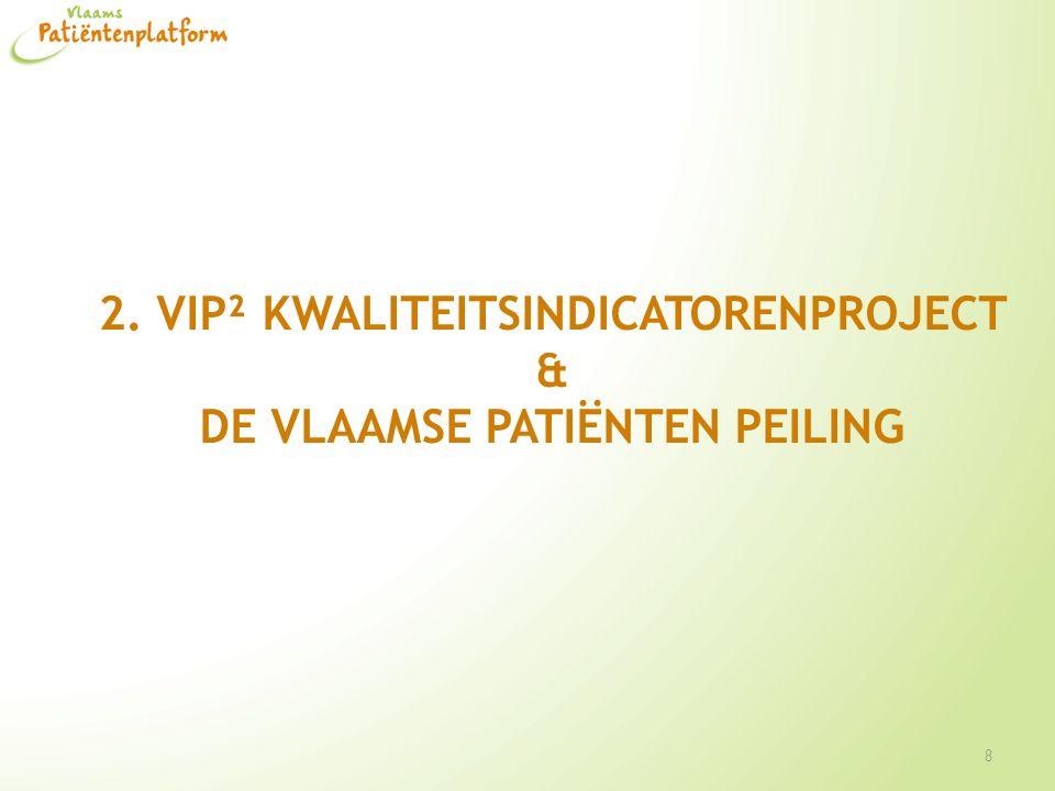 Patiëntenbetrokkenheid binnen VIP² AZ kwaliteitsindicatorenproject Ontwikkeling patiëntgerichte indicatoren: – Vlaamse Patiënten Peiling – 'Patiëntgerichtheid ziekenhuiswebsites' VPP één van de trekkers van www.zorgkwaliteit.be www.zorgkwaliteit.be – Aanzet, lid stuurgroep, hulp bij gebruikerstesten – Toelichting indicatoren 'hertaald' zodat ze begrijpelijk en toegankelijk zijn voor patiënten en burgers (ontwikkelingsgroepen oncologie, moeder en kind, orthopedie, ziekenhuisbrede indicatoren)  Cardiologie & beroertezorg: hertaling lopende 9