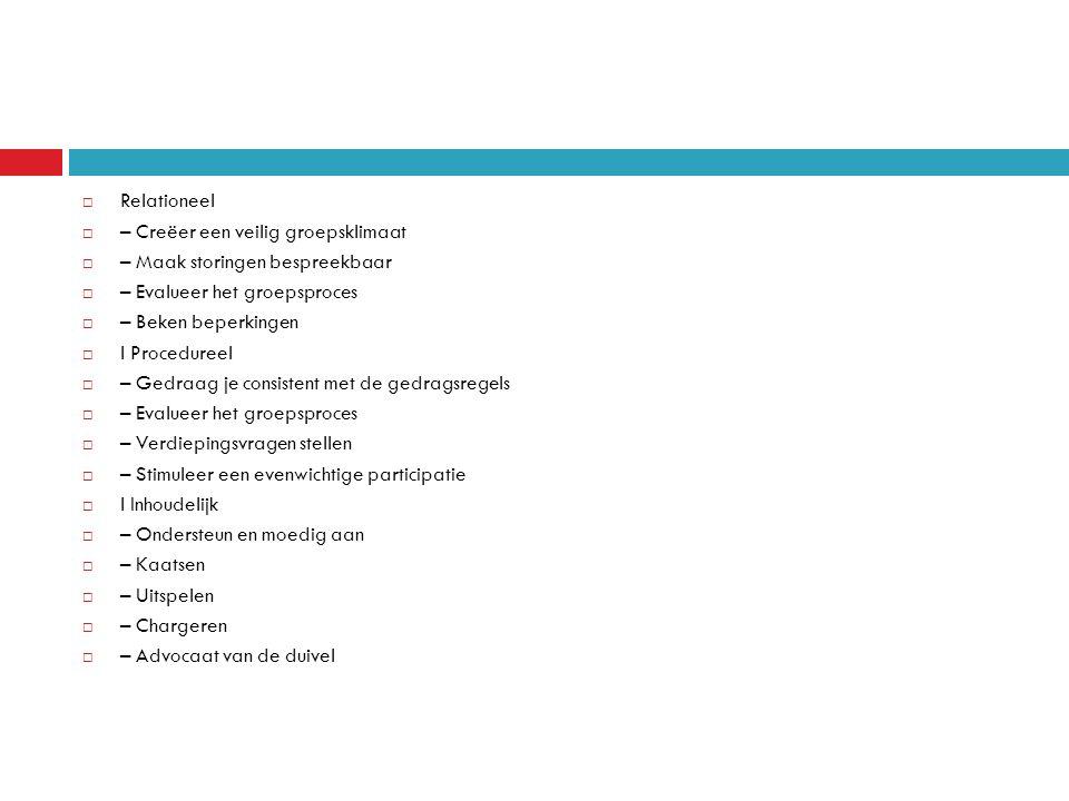  Relationeel  – Creëer een veilig groepsklimaat  – Maak storingen bespreekbaar  – Evalueer het groepsproces  – Beken beperkingen  l Procedureel  – Gedraag je consistent met de gedragsregels  – Evalueer het groepsproces  – Verdiepingsvragen stellen  – Stimuleer een evenwichtige participatie  l Inhoudelijk  – Ondersteun en moedig aan  – Kaatsen  – Uitspelen  – Chargeren  – Advocaat van de duivel