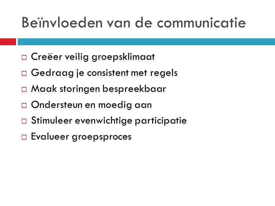 Beïnvloeden van de communicatie  Creëer veilig groepsklimaat  Gedraag je consistent met regels  Maak storingen bespreekbaar  Ondersteun en moedig aan  Stimuleer evenwichtige participatie  Evalueer groepsproces