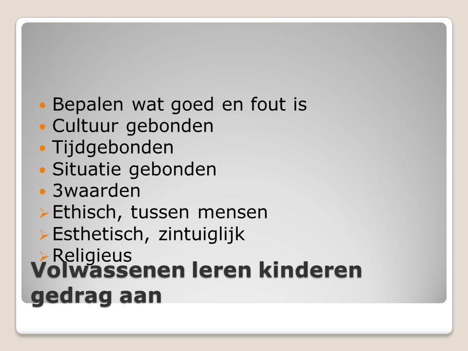 Volwassenen leren kinderen gedrag aan Bepalen wat goed en fout is Cultuur gebonden Tijdgebonden Situatie gebonden 3waarden  Ethisch, tussen mensen 