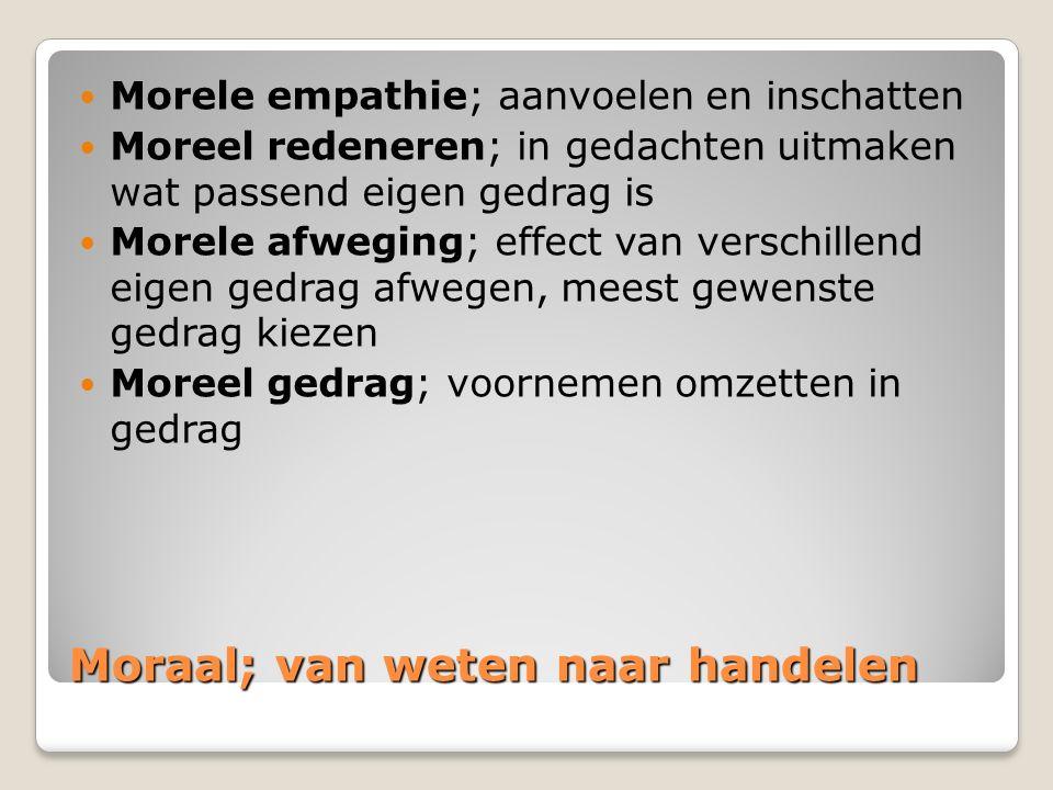 Moraal; van weten naar handelen Morele empathie; aanvoelen en inschatten Moreel redeneren; in gedachten uitmaken wat passend eigen gedrag is Morele af