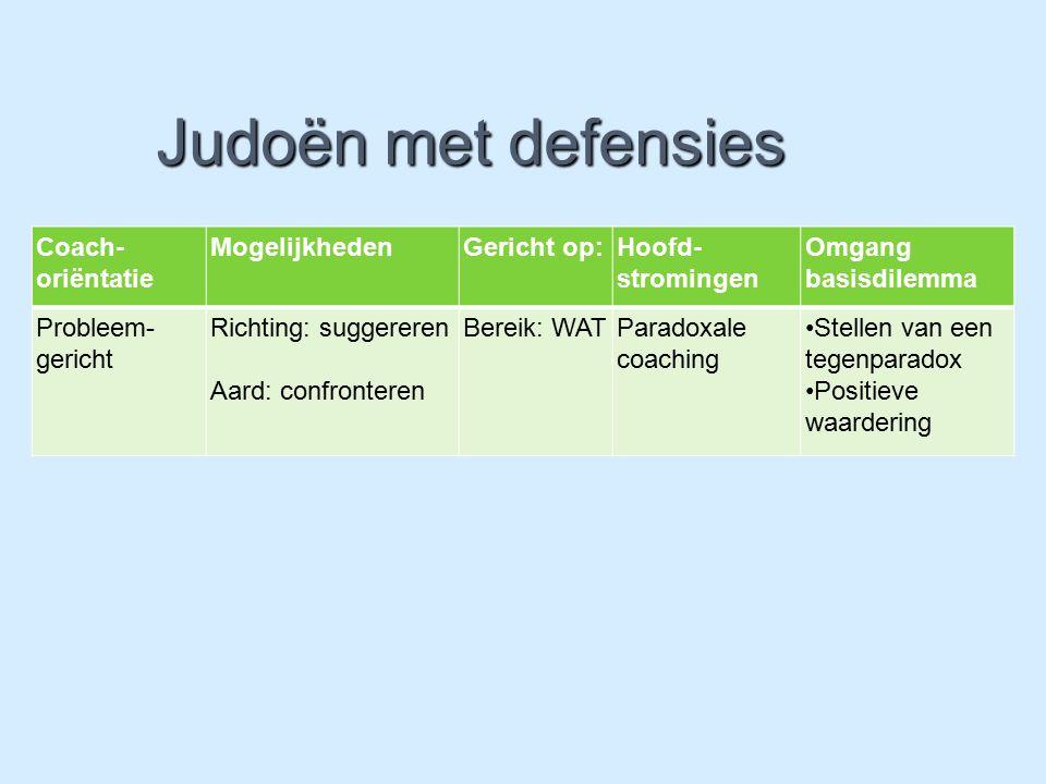Judoën met defensies Coach- oriëntatie MogelijkhedenGericht op:Hoofd- stromingen Omgang basisdilemma Probleem- gericht Richting: suggereren Aard: conf