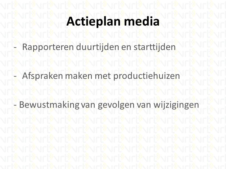 Actieplan media -Rapporteren duurtijden en starttijden -Afspraken maken met productiehuizen - Bewustmaking van gevolgen van wijzigingen