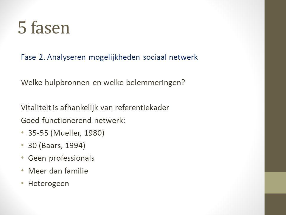 5 fasen Fase 2. Analyseren mogelijkheden sociaal netwerk Welke hulpbronnen en welke belemmeringen? Vitaliteit is afhankelijk van referentiekader Goed