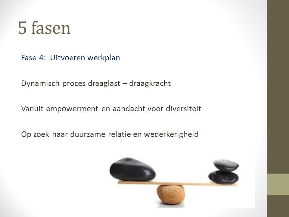 5 fasen Fase 4: Uitvoeren werkplan Dynamisch proces draaglast – draagkracht Vanuit empowerment en aandacht voor diversiteit Op zoek naar duurzame rela
