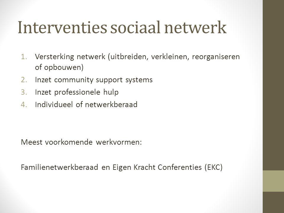 Interventies sociaal netwerk 1.Versterking netwerk (uitbreiden, verkleinen, reorganiseren of opbouwen) 2.Inzet community support systems 3.Inzet profe