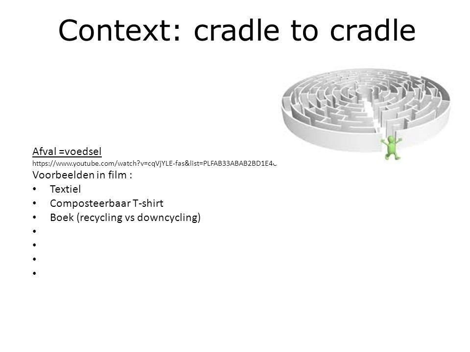 Context: cradle to cradle Afval =voedsel https://www.youtube.com/watch?v=cqVjYLE-fas&list=PLFAB33ABAB2BD1E4C Voorbeelden in film : Textiel Composteerbaar T-shirt Boek (recycling vs downcycling)