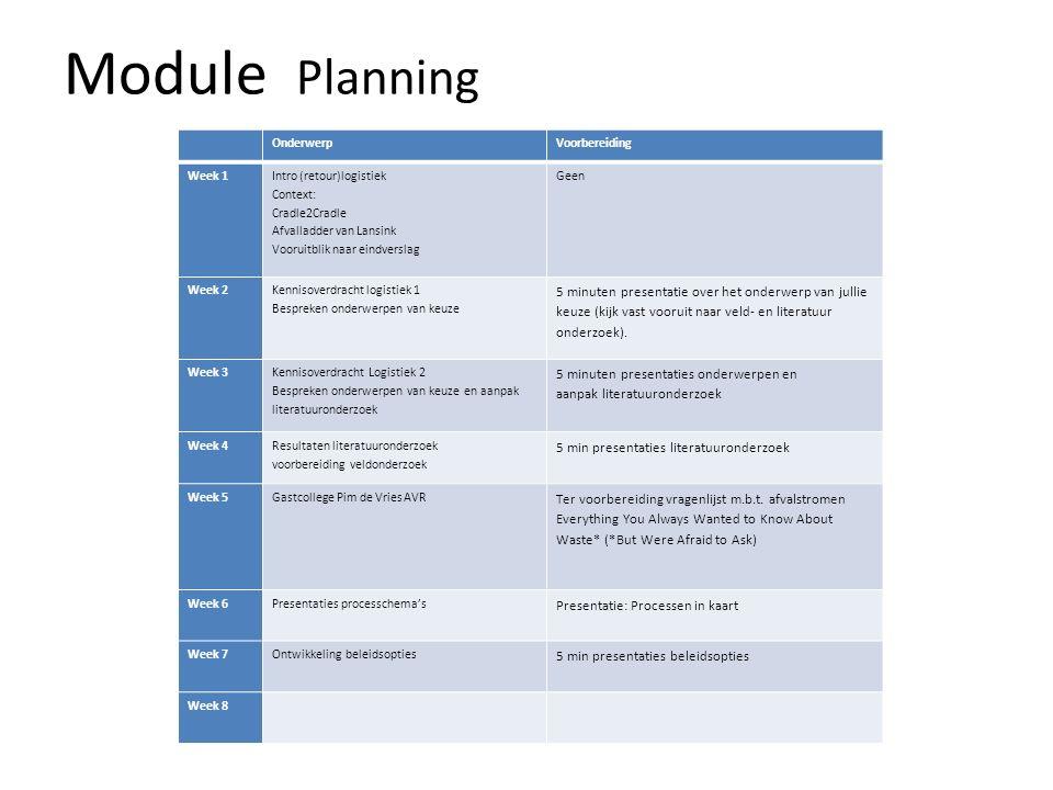 Module Planning OnderwerpVoorbereiding Week 1 Intro (retour)logistiek Context: Cradle2Cradle Afvalladder van Lansink Vooruitblik naar eindverslag Geen Week 2 Kennisoverdracht logistiek 1 Bespreken onderwerpen van keuze 5 minuten presentatie over het onderwerp van jullie keuze (kijk vast vooruit naar veld- en literatuur onderzoek).