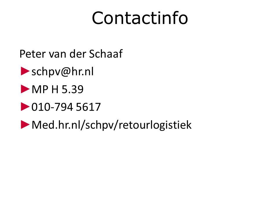 Peter van der Schaaf ► schpv@hr.nl ► MP H 5.39 ► 010-794 5617 ► Med.hr.nl/schpv/retourlogistiek Contactinfo