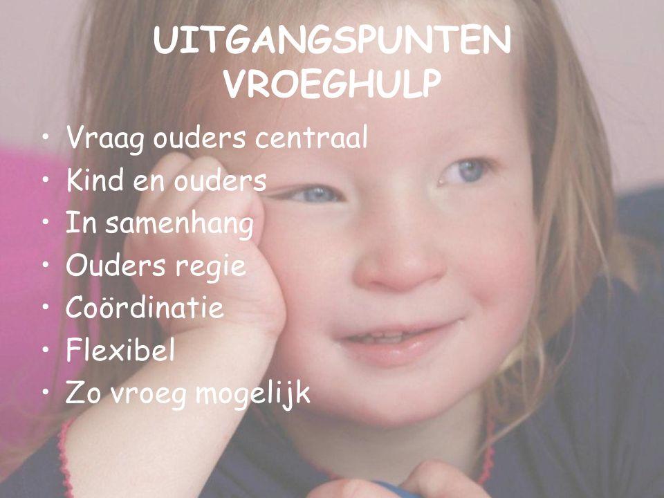 UITGANGSPUNTEN VROEGHULP Vraag ouders centraal Kind en ouders In samenhang Ouders regie Coördinatie Flexibel Zo vroeg mogelijk