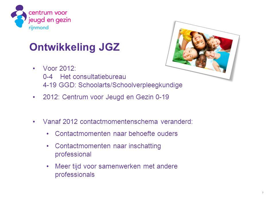 Ontwikkeling JGZ Voor 2012: 0-4 Het consultatiebureau 4-19 GGD: Schoolarts/Schoolverpleegkundige 2012: Centrum voor Jeugd en Gezin 0-19 Vanaf 2012 con