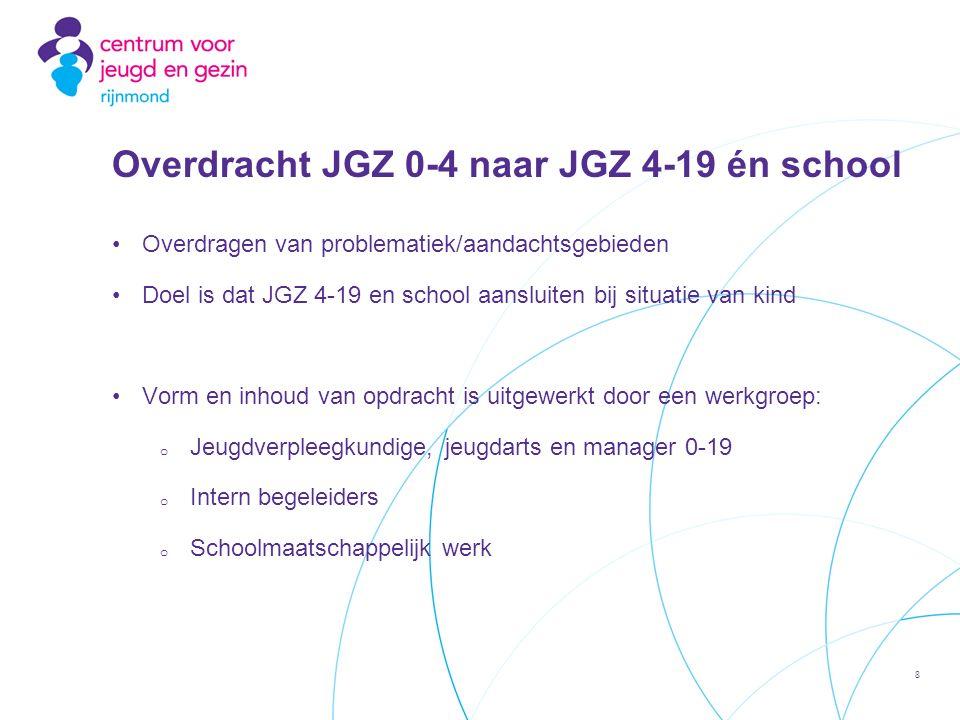 Overdracht JGZ 0-4 naar JGZ 4-19 én school 8 Overdragen van problematiek/aandachtsgebieden Doel is dat JGZ 4-19 en school aansluiten bij situatie van kind Vorm en inhoud van opdracht is uitgewerkt door een werkgroep: o Jeugdverpleegkundige, jeugdarts en manager 0-19 o Intern begeleiders o Schoolmaatschappelijk werk
