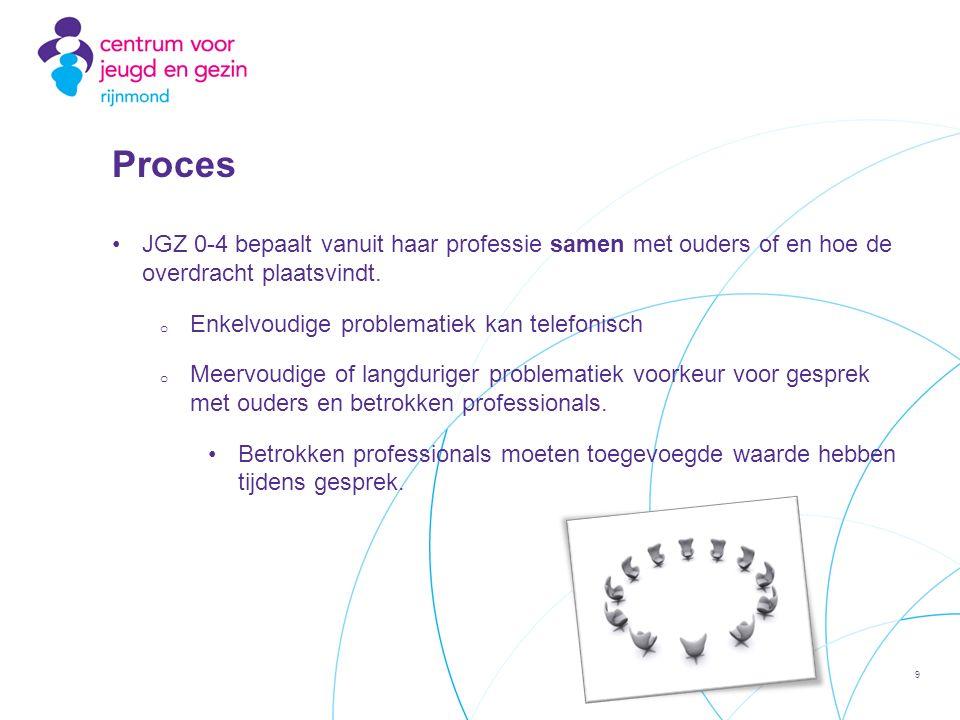 Proces 9 JGZ 0-4 bepaalt vanuit haar professie samen met ouders of en hoe de overdracht plaatsvindt. o Enkelvoudige problematiek kan telefonisch o Mee