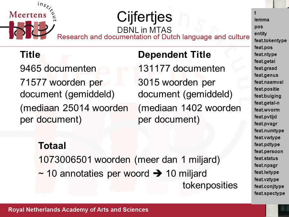 Dependent Title 131177 documenten 3015 woorden per document (gemiddeld) (mediaan 1402 woorden per document) Cijfertjes DBNL in MTAS Title 9465 documen