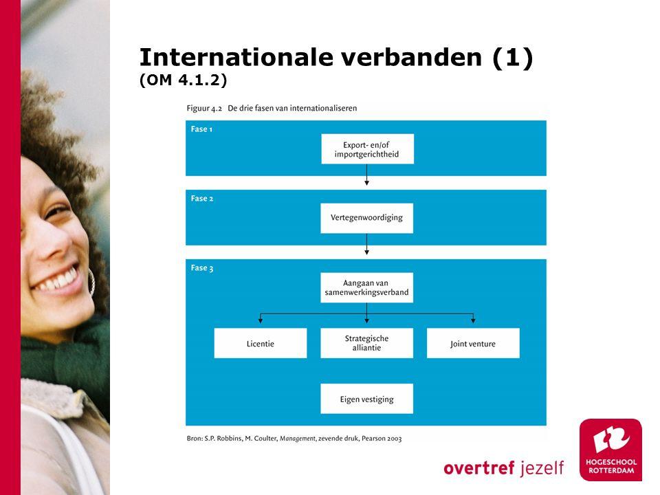 Internationale verbanden (1) (OM 4.1.2)