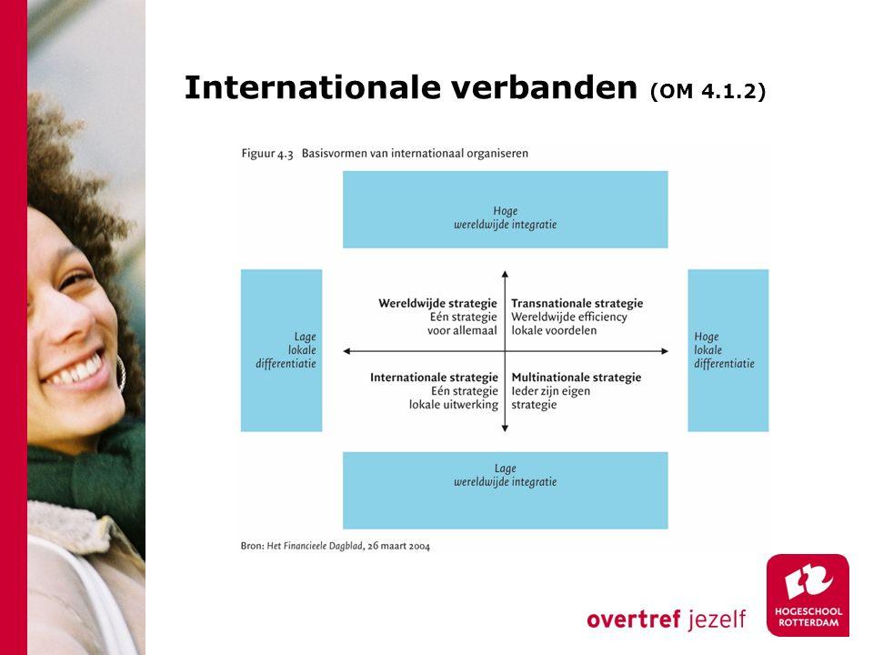Internationale verbanden (OM 4.1.2)