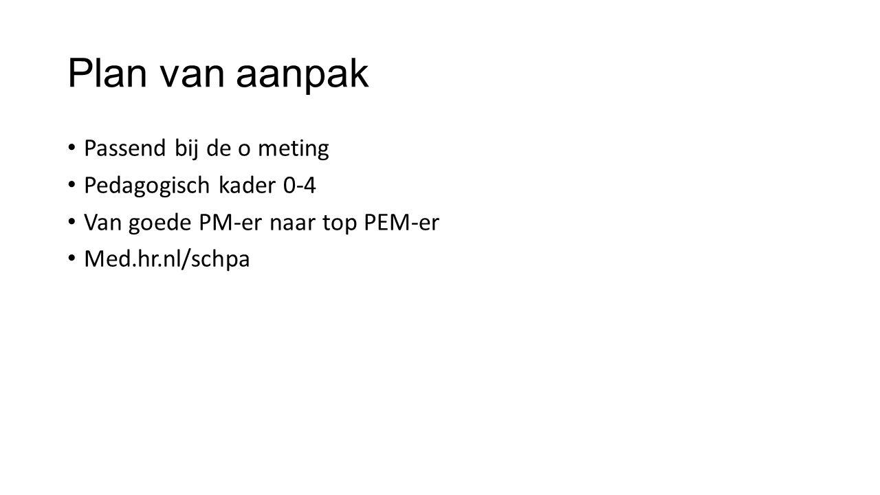 Plan van aanpak Passend bij de o meting Pedagogisch kader 0-4 Van goede PM-er naar top PEM-er Med.hr.nl/schpa