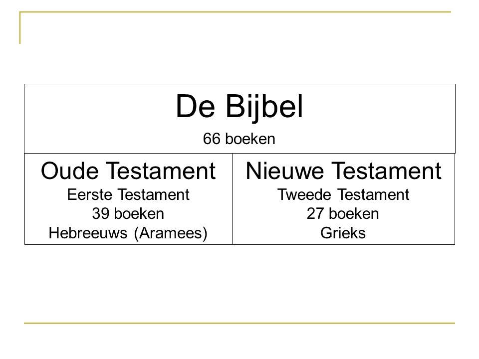 De Bijbel 66 boeken Oude Testament Eerste Testament 39 boeken Hebreeuws (Aramees) Nieuwe Testament Tweede Testament 27 boeken Grieks
