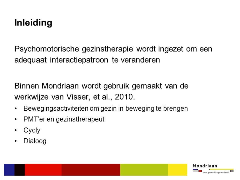 Inleiding Psychomotorische gezinstherapie wordt ingezet om een adequaat interactiepatroon te veranderen Binnen Mondriaan wordt gebruik gemaakt van de werkwijze van Visser, et al., 2010.