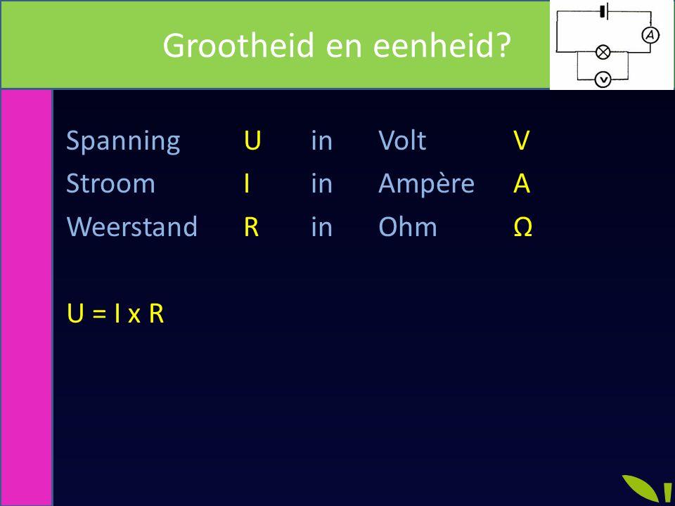 Grootheden en eenheden Spanning U in Volt V StroomIinAmpèreA WeerstandRin OhmΩ U = I x R Grootheid en eenheid?