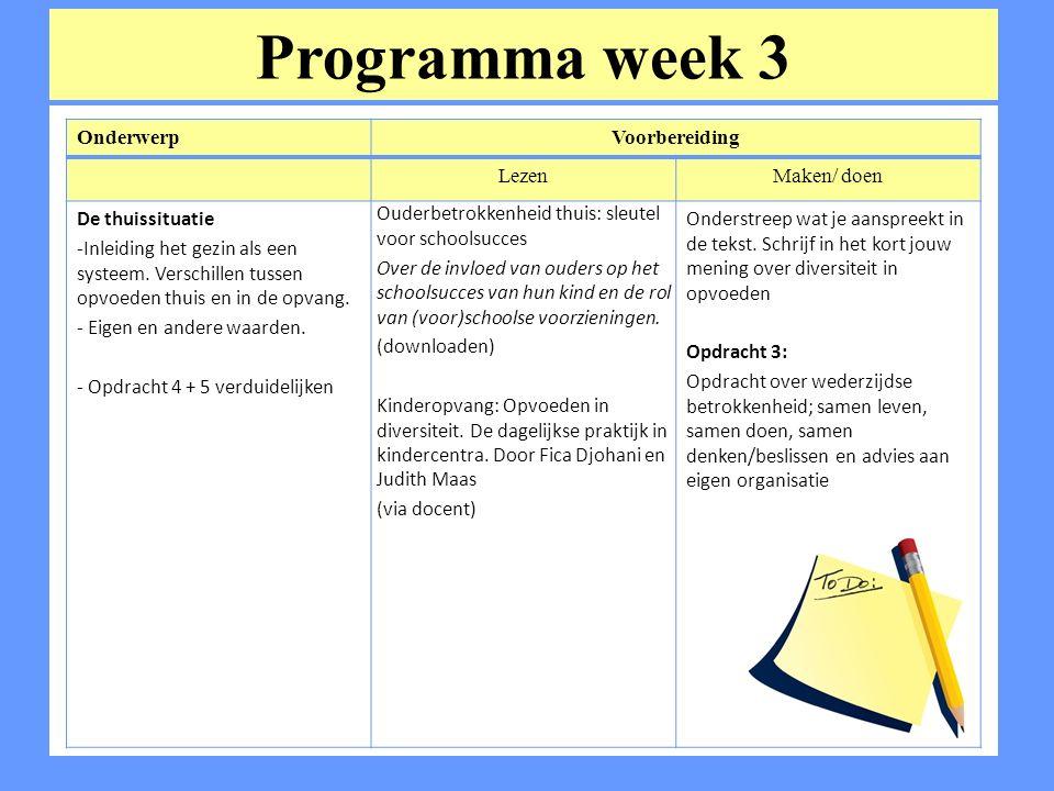 Programma week 3 OnderwerpVoorbereiding LezenMaken/ doen De thuissituatie -Inleiding het gezin als een systeem.