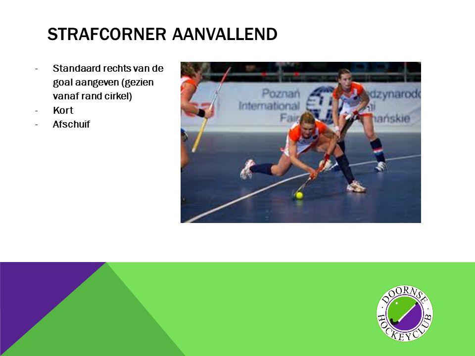STRAFCORNER AANVALLEND -Standaard rechts van de goal aangeven (gezien vanaf rand cirkel) -Kort -Afschuif
