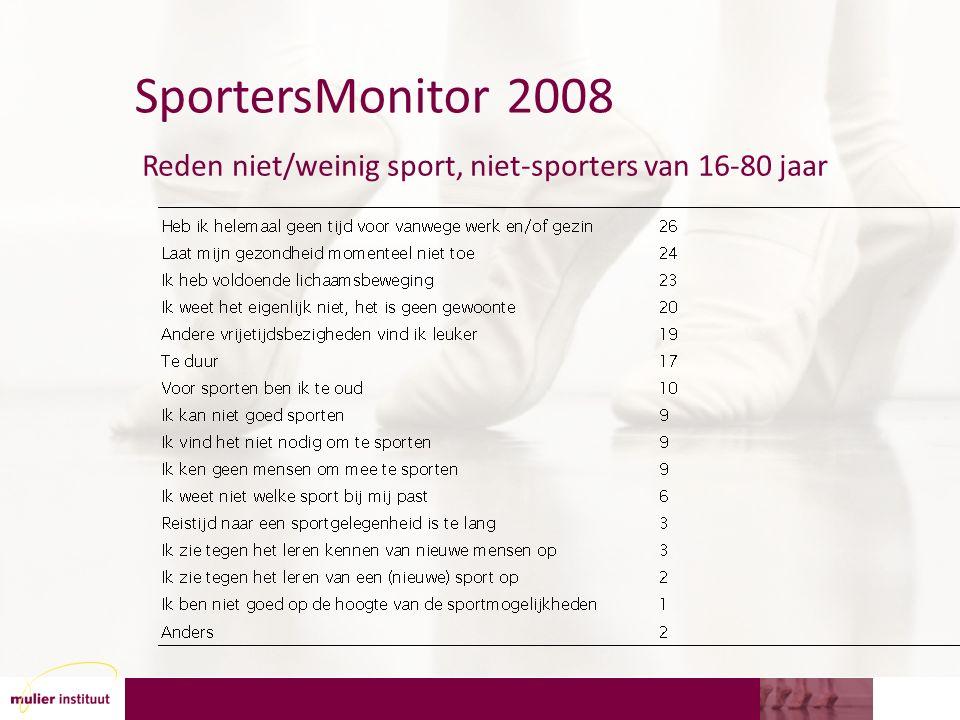 SportersMonitor 2008 Reden niet/weinig sport, niet-sporters van 16-80 jaar