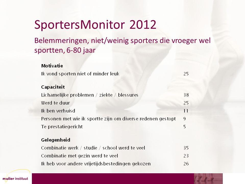 SportersMonitor 2012 Belemmeringen, niet/weinig sporters die vroeger wel sportten, 6-80 jaar