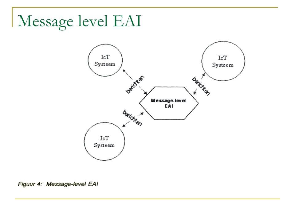 Message level EAI