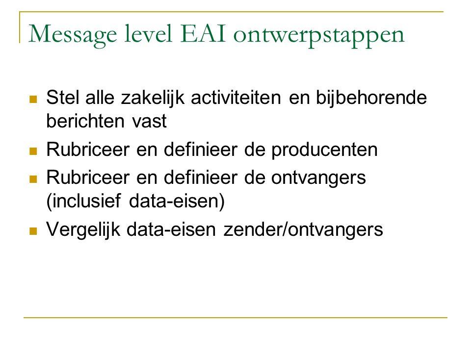 Message level EAI ontwerpstappen Stel alle zakelijk activiteiten en bijbehorende berichten vast Rubriceer en definieer de producenten Rubriceer en def