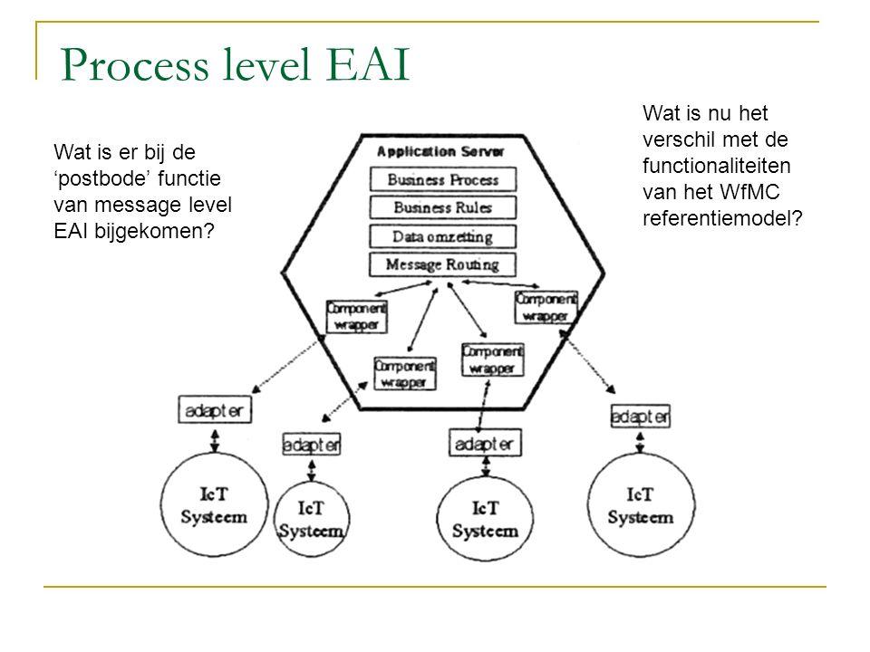 Process level EAI Wat is er bij de 'postbode' functie van message level EAI bijgekomen? Wat is nu het verschil met de functionaliteiten van het WfMC r
