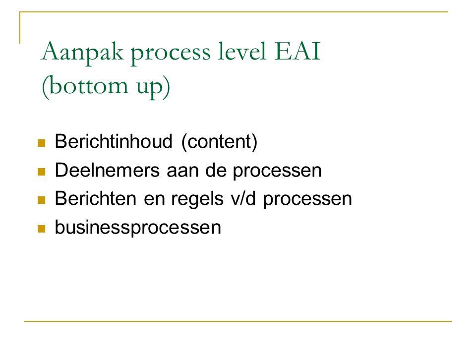 Aanpak process level EAI (bottom up) Berichtinhoud (content) Deelnemers aan de processen Berichten en regels v/d processen businessprocessen