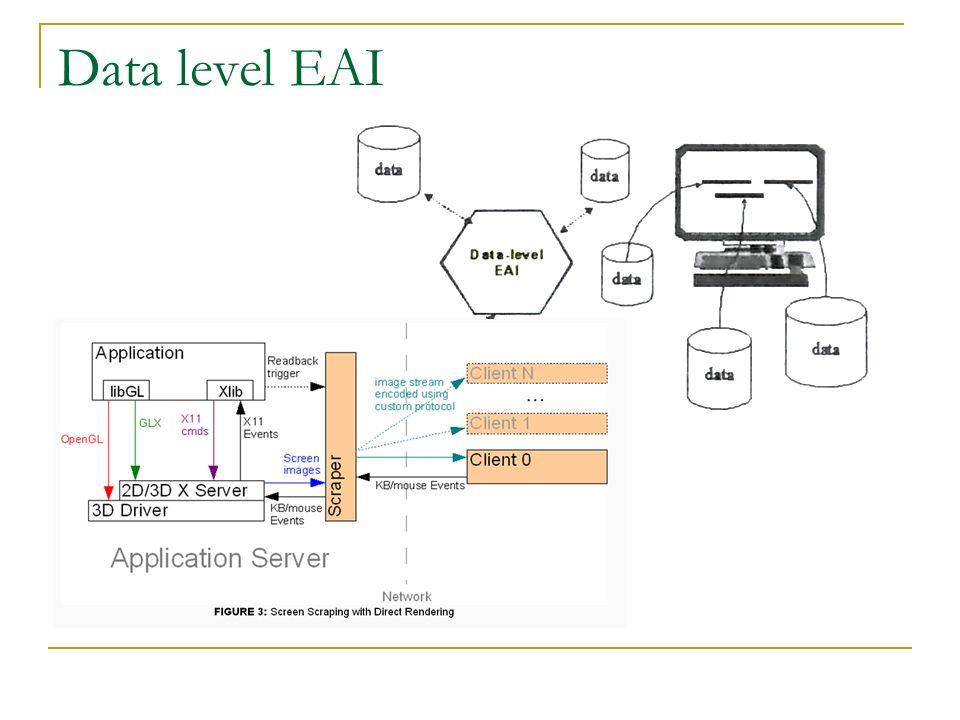 Data level EAI