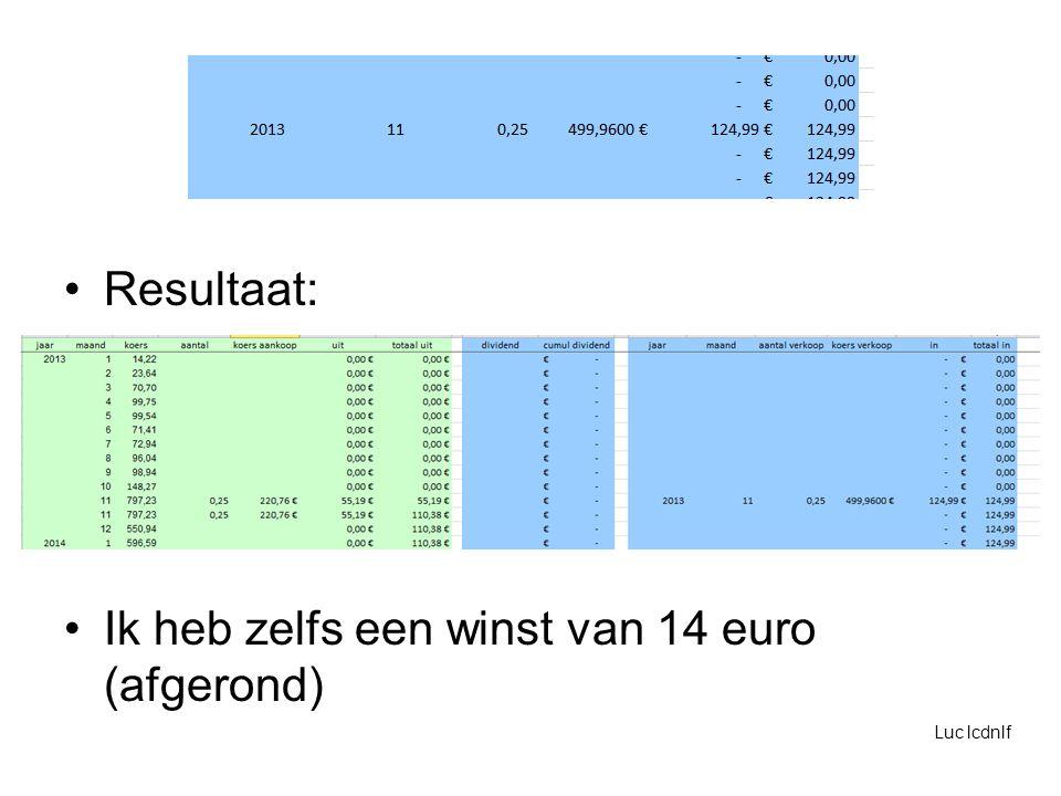 Resultaat: Ik heb zelfs een winst van 14 euro (afgerond) Luc lcdnlf