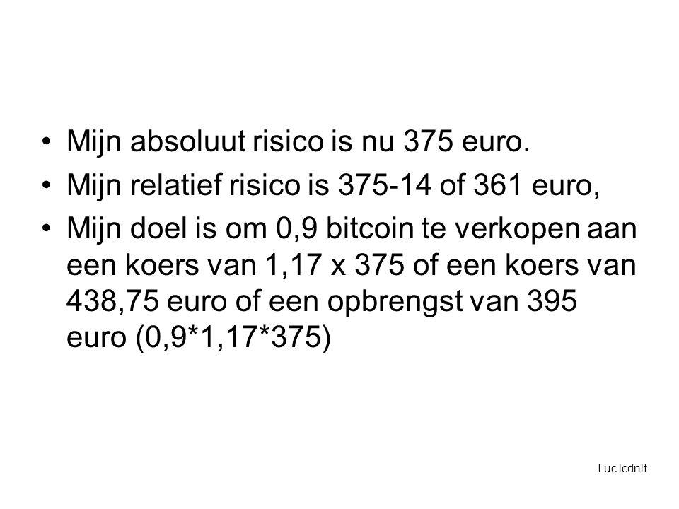 Mijn absoluut risico is nu 375 euro.