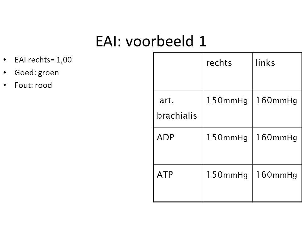 EAI: voorbeeld 1 EAI rechts= 1,00 Goed: groen Fout: rood rechtslinks art. brachialis 150 mmHg 160 mmHg ADP150 mmHg 160 mmHg ATP150 mmHg 160 mmHg