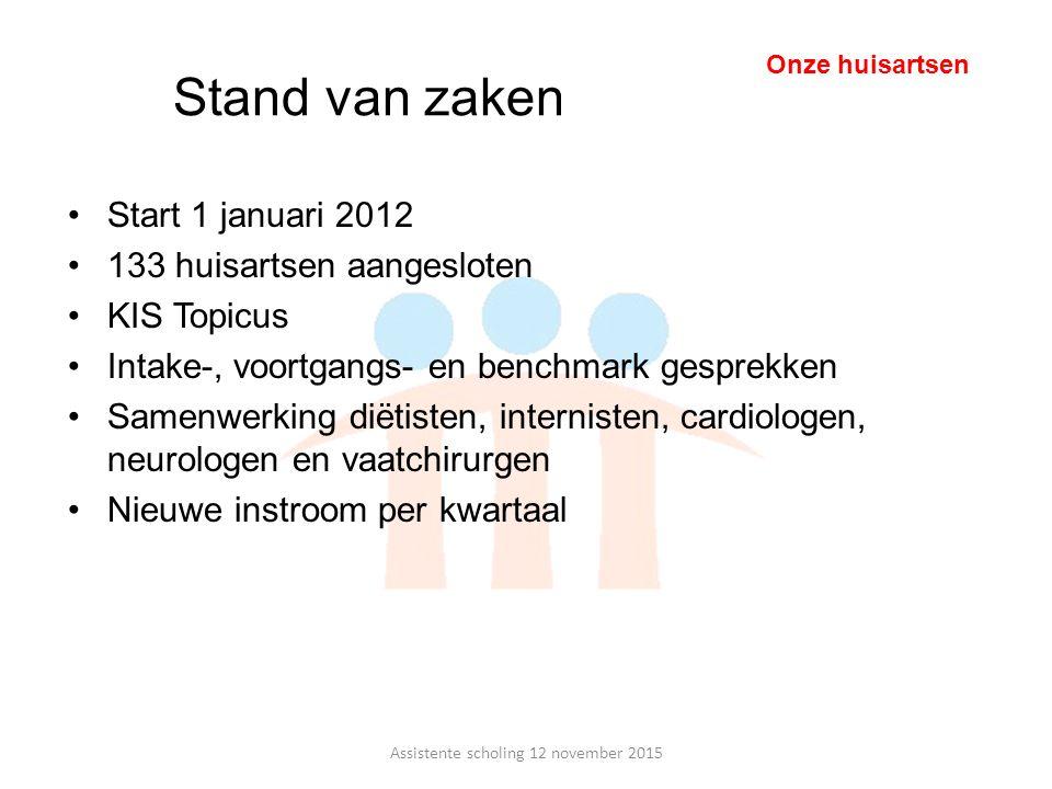 Stand van zaken Start 1 januari 2012 133 huisartsen aangesloten KIS Topicus Intake-, voortgangs- en benchmark gesprekken Samenwerking diëtisten, inter