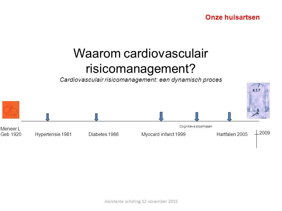 Waarom cardiovasculair risicomanagement? Cardiovasculair risicomanagement: een dynamisch proces Hypertensie 1981 Diabetes 1986 Myocard infarct 1999Har