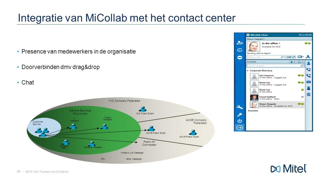 | ©2015 Mitel. Proprietary and Confidential. 24 Integratie van MiCollab met het contact center Presence van medewerkers in de organisatie Doorverbinde