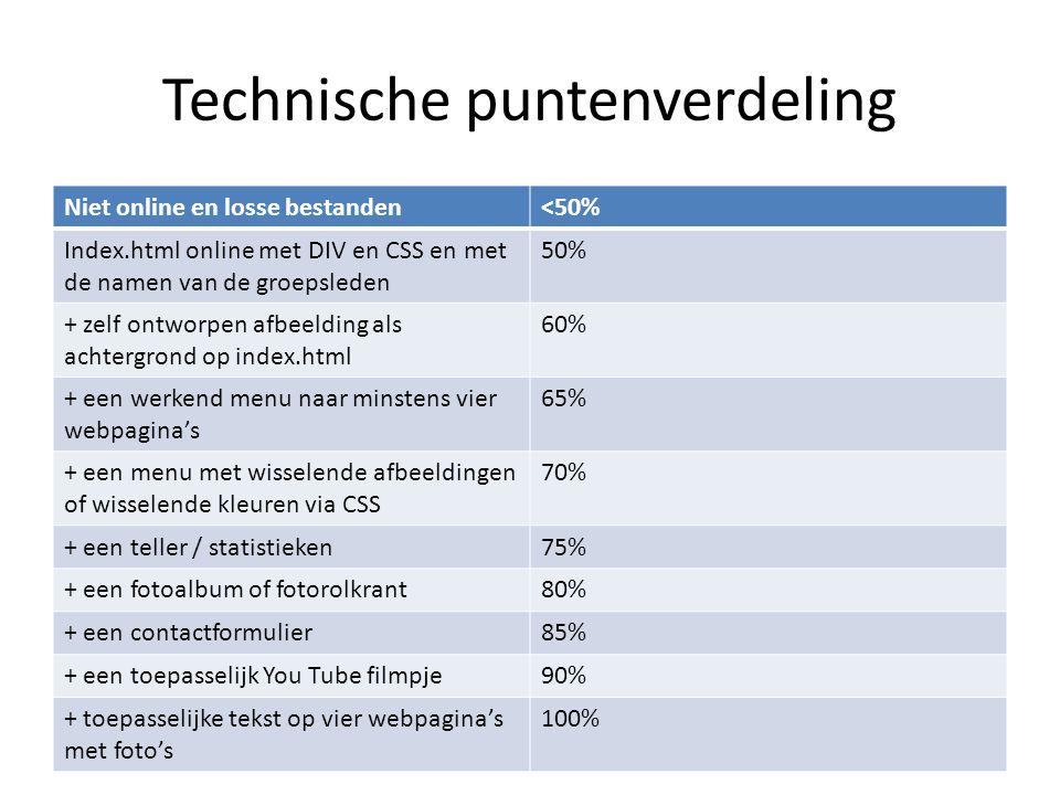 Technische puntenverdeling Niet online en losse bestanden<50% Index.html online met DIV en CSS en met de namen van de groepsleden 50% + zelf ontworpen