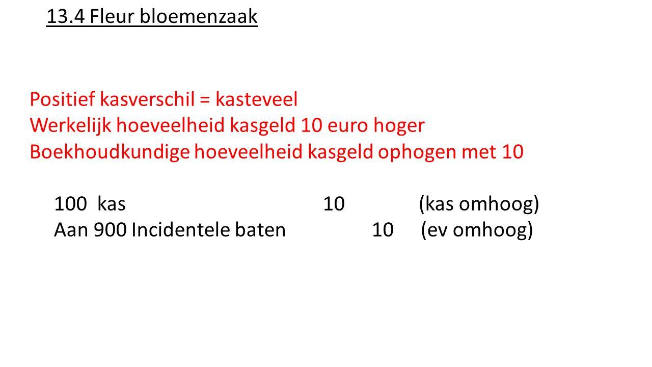 13.4 Fleur bloemenzaak Positief kasverschil = kasteveel Werkelijk hoeveelheid kasgeld 10 euro hoger Boekhoudkundige hoeveelheid kasgeld ophogen met 10