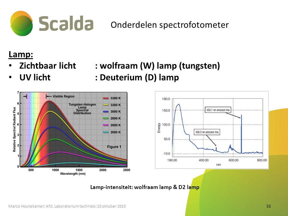 Lamp-intensiteit: wolfraam lamp & D2 lamp 16 Marco Houtekamer; Afd.