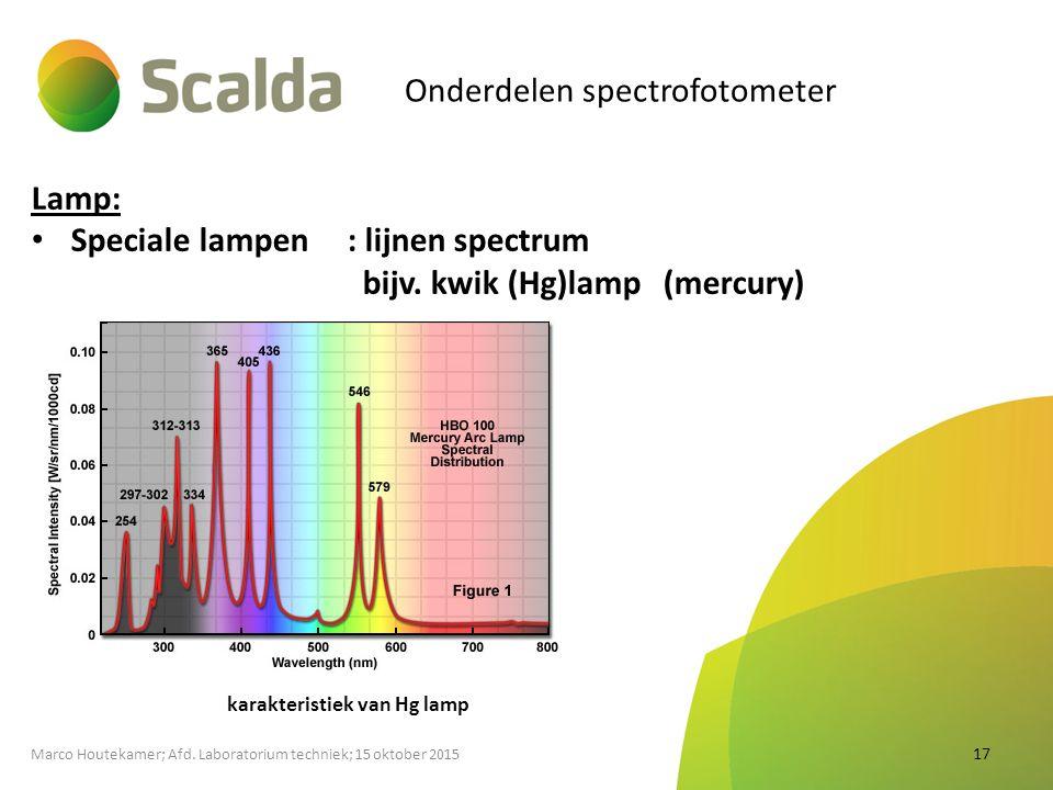 karakteristiek van Hg lamp 17 Marco Houtekamer; Afd.