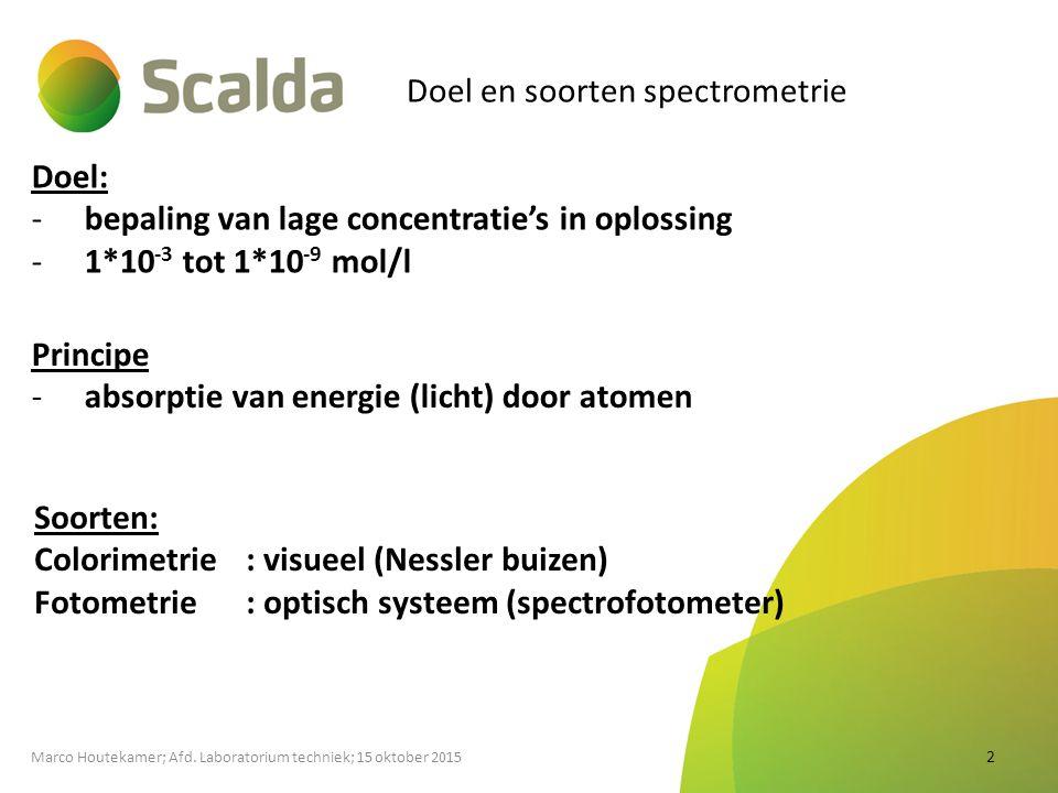Soorten: Colorimetrie: visueel (Nessler buizen) Fotometrie: optisch systeem (spectrofotometer) 2 Marco Houtekamer; Afd.
