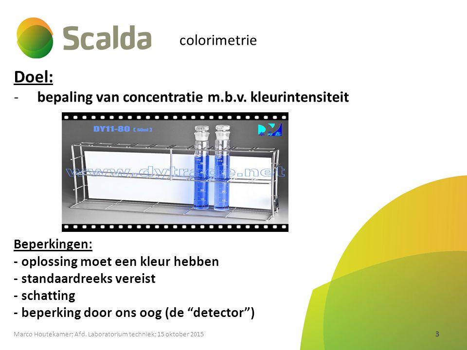 Beperkingen: - oplossing moet een kleur hebben - standaardreeks vereist - schatting - beperking door ons oog (de detector ) 3 Marco Houtekamer; Afd.