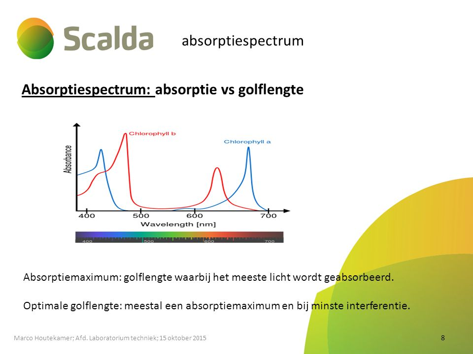 8 Marco Houtekamer; Afd. Laboratorium techniek; 15 oktober 2015 absorptiespectrum Absorptiespectrum: absorptie vs golflengte Absorptiemaximum: golflen