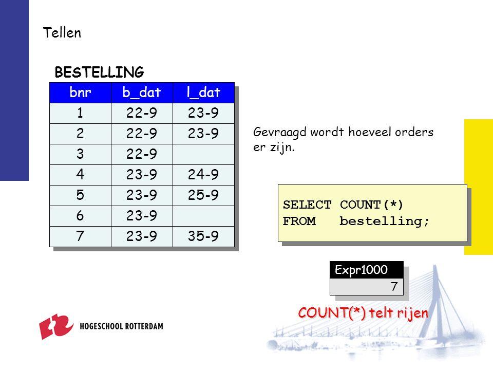 Tellen b_datl_dat 22-9 23-9 24-9 23-925-9 23-9 35-9 bnr 1 2 3 4 5 6 7 BESTELLING Gevraagd wordt hoeveel orders er zijn.