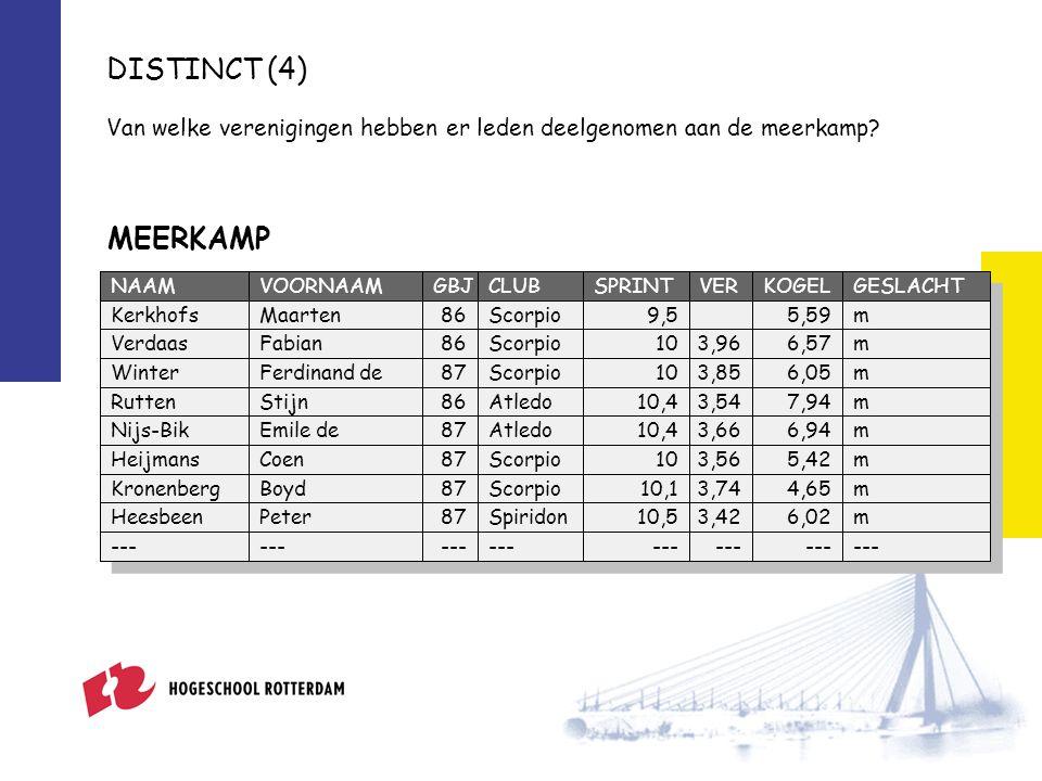 DISTINCT (5) SELECT DISTINCT club FROM meerkamp; SELECT DISTINCT club FROM meerkamp; Let ook hier op de sortering.
