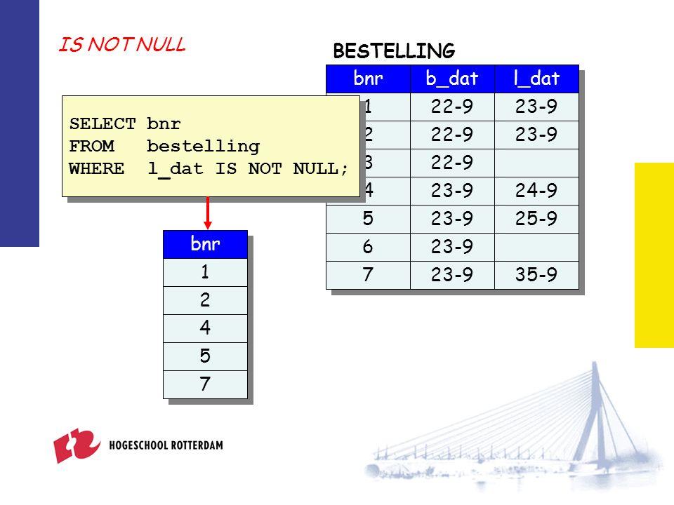 IS (NOT) NULL IS NULL is niet hetzelfde als = NULL IS NOT NULL is niet hetzelfde als = NOT NULL